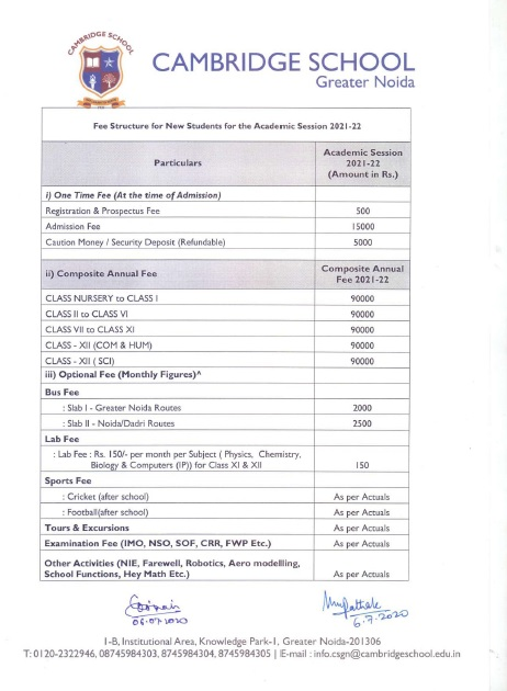 Fee Structure of session 2021-22